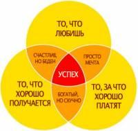 В Крым едут лучшие представители украинского креативного и интернет-маркетинга. Будут делиться секретами