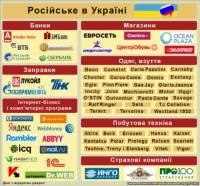 «Никаких сбережений врагу»: в Украине набирает масштабы акция по бойкотированию российских товаров и услуг