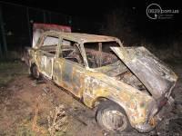В Мариуполе неизвестные угнали у финансиста машину и сожгли ее под носом милиции