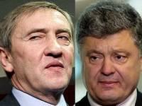 Земельный вопрос по-киевски: непотопляемый Черновецкий и лобби Порошенко
