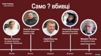 В Украине - эпидемия самоубийств среди бывших высокопоставленных лиц