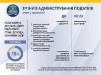 С нового года украинцы будут по-новому декларировать доходы