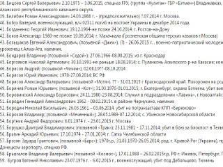 Опубликованы списки погибших на Донбассе россиян