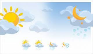 Погода решила не удивлять украинцев на выходных