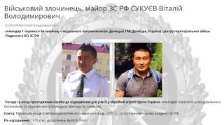 Лица «Русского мира»: украинская разведка показала командира батальона спецназа оккупационной армии