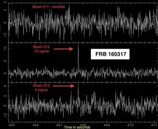 Австралийские астрономы зафиксировали новый загадочный сигнал из глубокого космоса