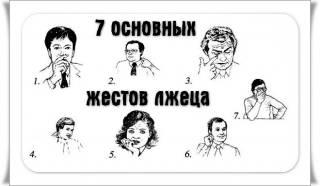 О чем говорят жесты украинских политиков...