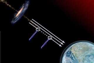 Астрофизики «отбелили» темную материю