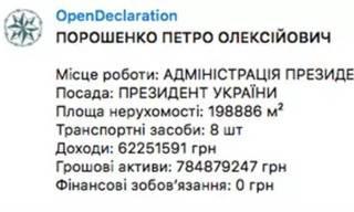 В Днепре создали бота, который поможет каждому украинцу удобно искать и просматривать декларации чиновников