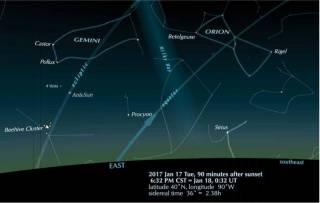 Сегодня ночью в небе можно будет наблюдать «вечно молодой» астероид