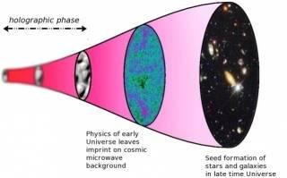 Ученые успокоили: человечество не живет в двухмерной голограмме. Просто оно из нее появилось