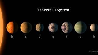 NASA объявило о сенсационной находке: в созвездии Водолея нашлись сразу три планеты, на которых может быть жизнь