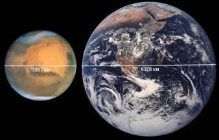 Американские ученые выяснили, почему Марс такой маленький