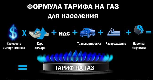 Как Украина может получить штрафные $6,4 млрд от Газпрома