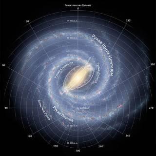 Ученые утверждают, что около половины материи в нашей галактике имеет чужеродное происхождение