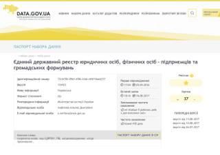 Украина открыла данные о конечных владельцах всех украинских компаний. И стала первой в мире