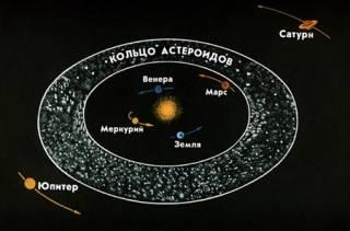 Ученые опровергли одну из основных гипотез появления главного пояса астероидов