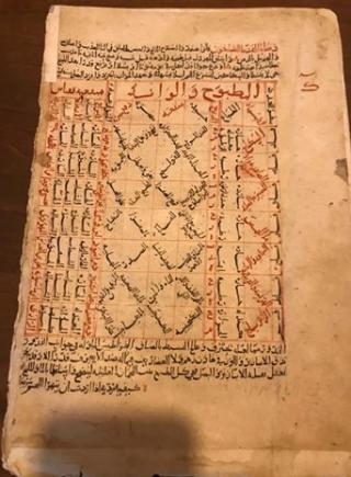 На горе Афон обнаружены уникальные арабские рукописи