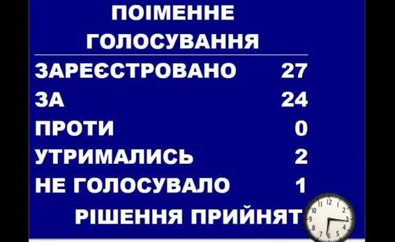 Народные избранники вЧерновцах запретили официально наименования нарусском языке