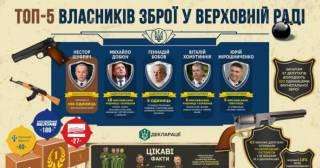 Журналисты подсчитали, сколько оружия находится на руках у народных депутатов