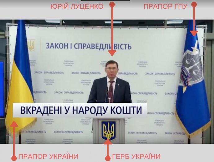 Луценко вызывают всуд из-за скандальной рекламы вСМИ
