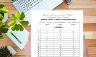 С сегодняшнего дня выпускники уже могут узнать баллы за ВНО по украинскому языку