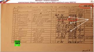 Российские журналисты подловили Министерство обороны РФ на подделке документов
