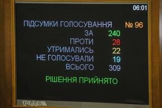 Верховная Рада приняла бюджет-2019: основные показатели