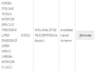 ПЦУ внесли в реестр юридических лиц под названием Киевская Митрополия УПЦ (ПЦУ)