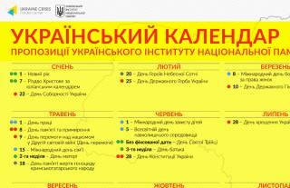 На Пасху украинцы смогут как следует отдохнуть