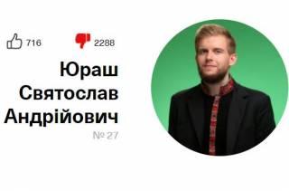 Мечтающий стать депутатом от команды Зе, Святослав Юраш соврал о своей жене-сатанистке