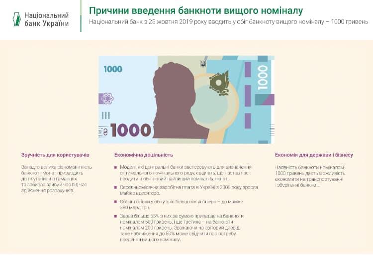 В Украине скоро появится купюра номиналом 1000 гривен, фото-2