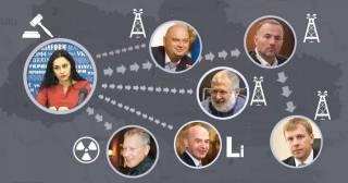Евгений Черненко: Госгеонедра – конкурс или фикция?