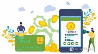 ПриватБанк озвучил правила перевода денег: когда нужно показывать документы