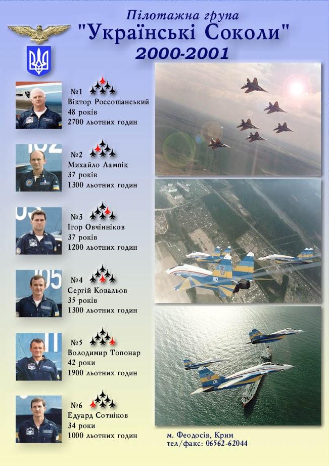 Состав пилотажной группы «Украинские соколы»
