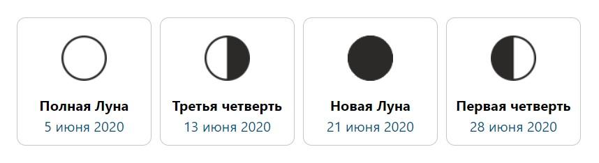 Фазы Луны июнь 2020 года