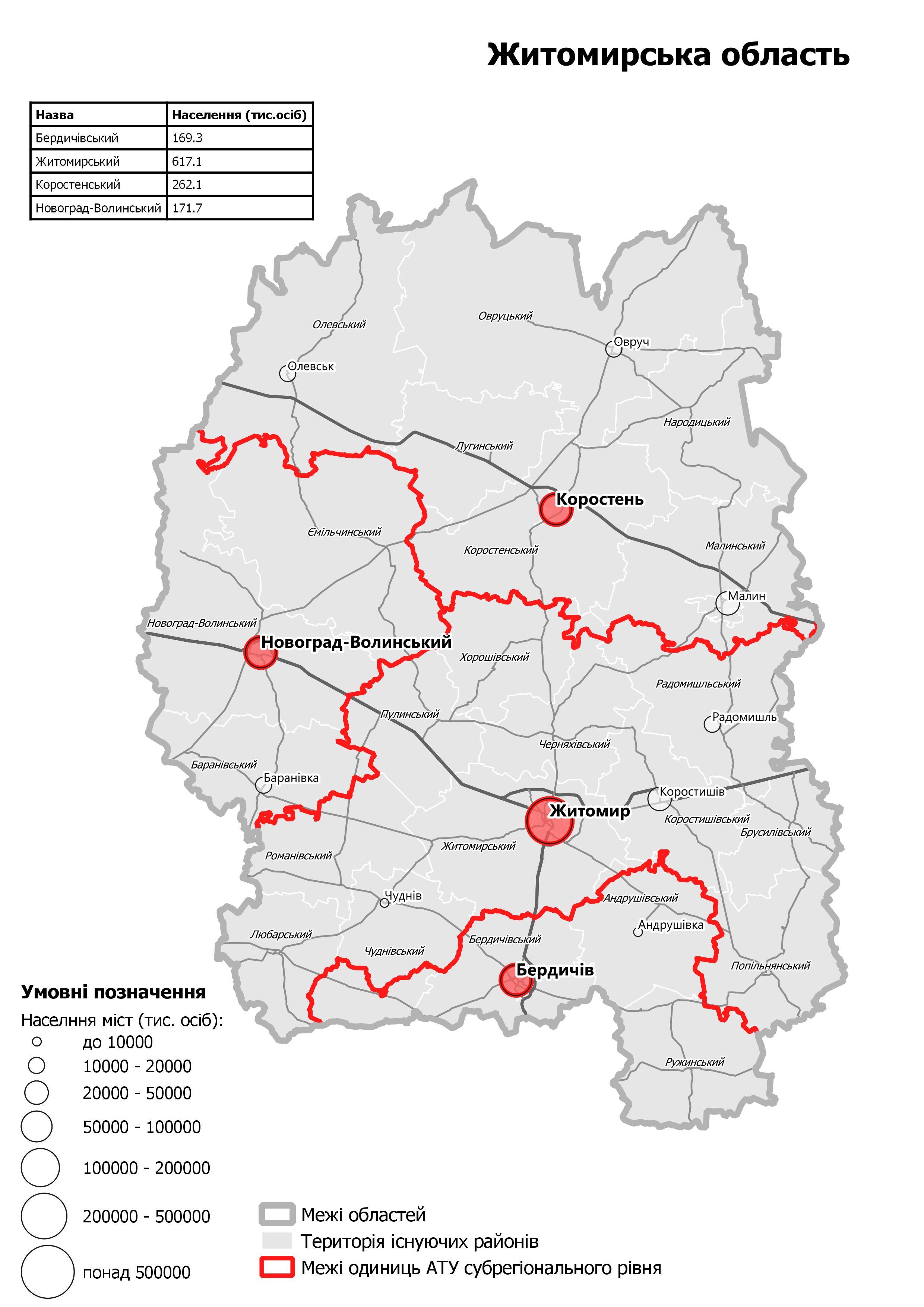 Проект территориального устройства Житомирской области