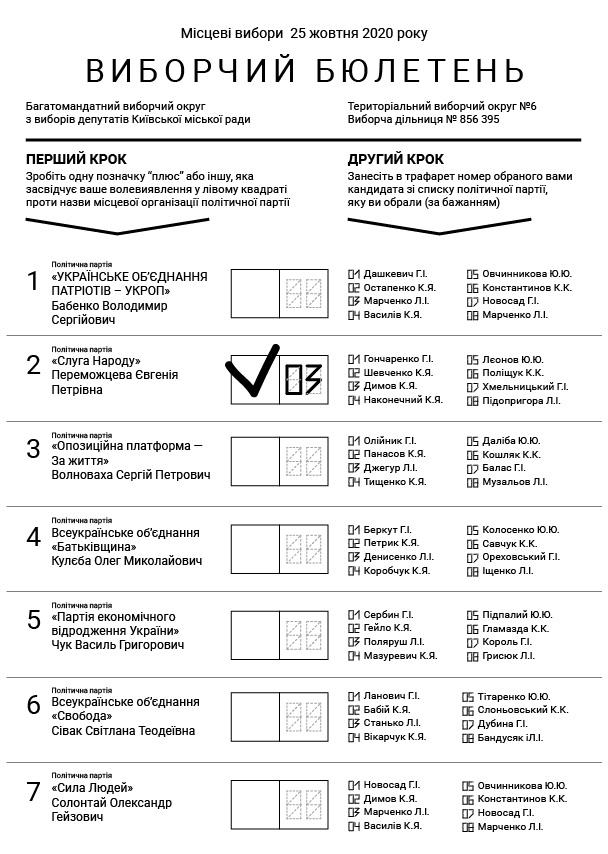 Форма бюллетеня для голосования на местных выборах в Украине 25 октября 2020 года