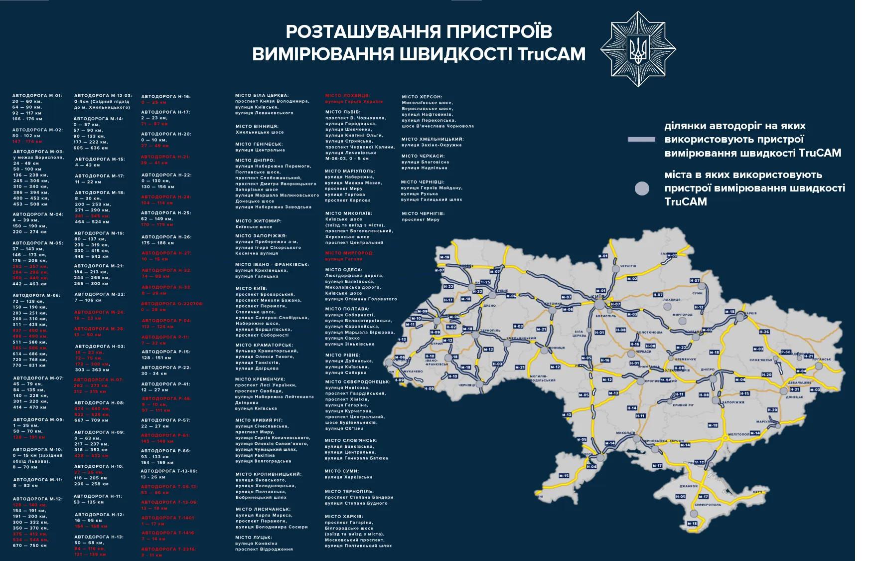 Карта размещения приборов измерения скорости TruCAM на дорогах Украины