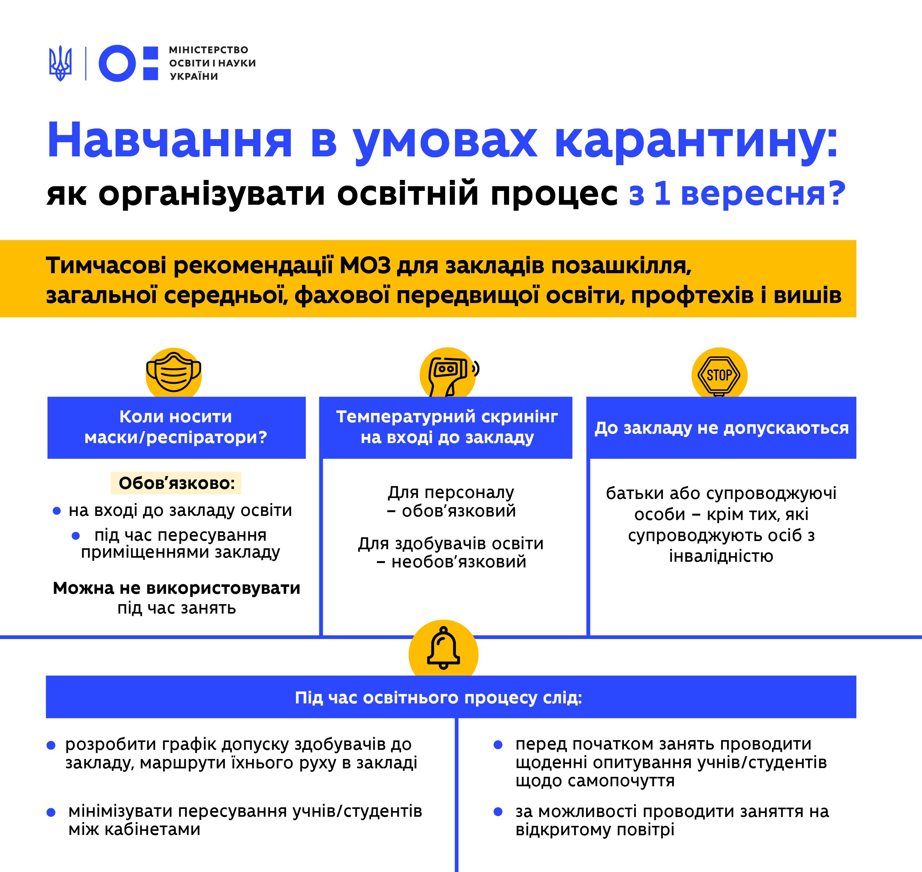 разработаны правила для работы школ и вузов с 1 сентября