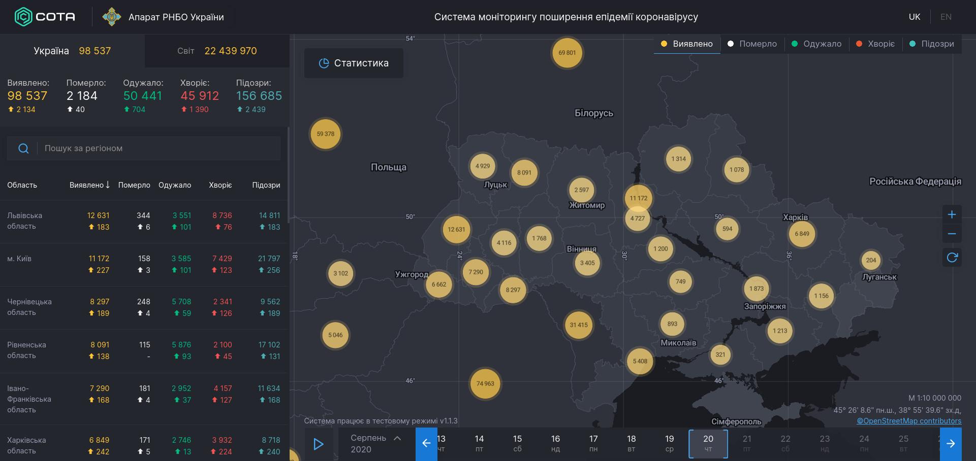 Данные система мониторинга коронавирусной инфекции в Украине по состоянию на 20 августа