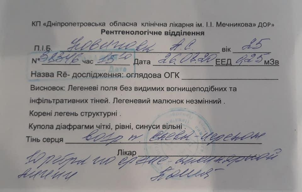 Справка о нанесении побоев побоев Алине Новиковой охраной президента В.Зеленского