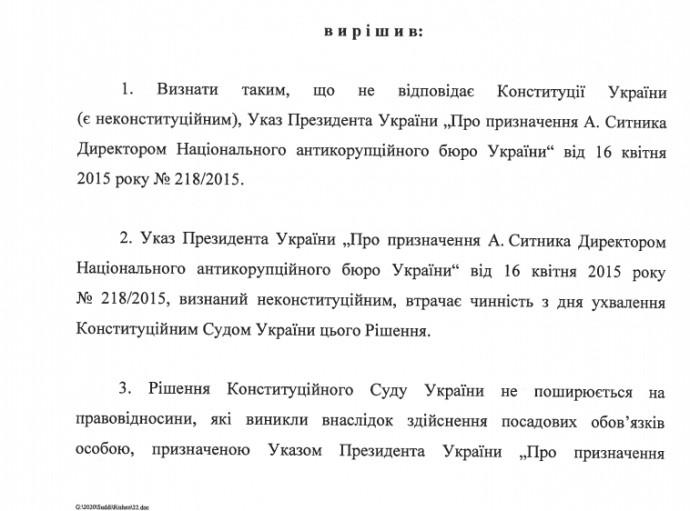 Решение Конституционного суда о неконституционности назначения Артема Сытника главой НАБУ