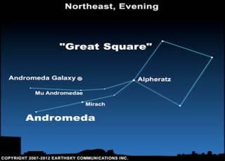 Галактики, планеты и комета: что наблюдать на небе в сентябре