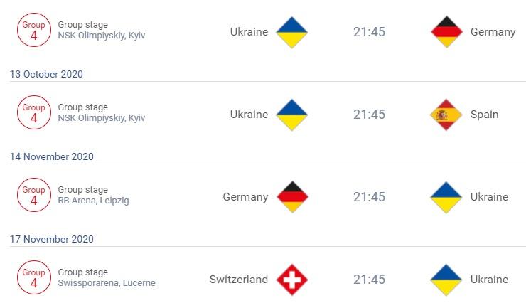 Календарь сборной Украины в Лиге наций