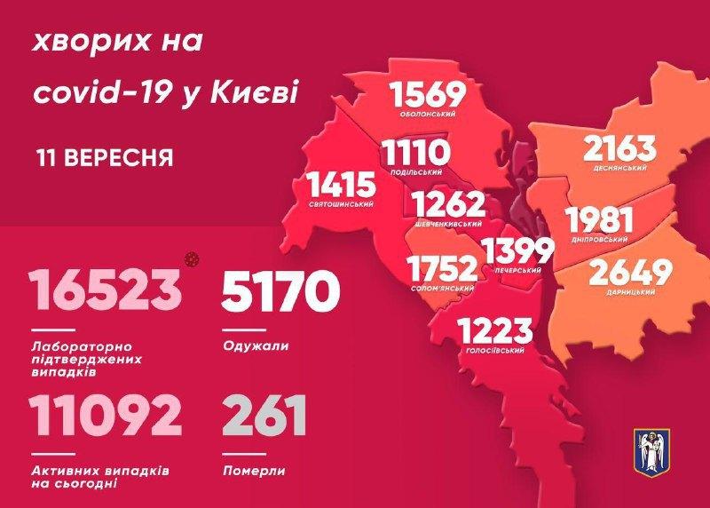 Количество больных коронавирусной болезнью COVID-19 в Киеве по состоянию на 11 сентября 2020 года