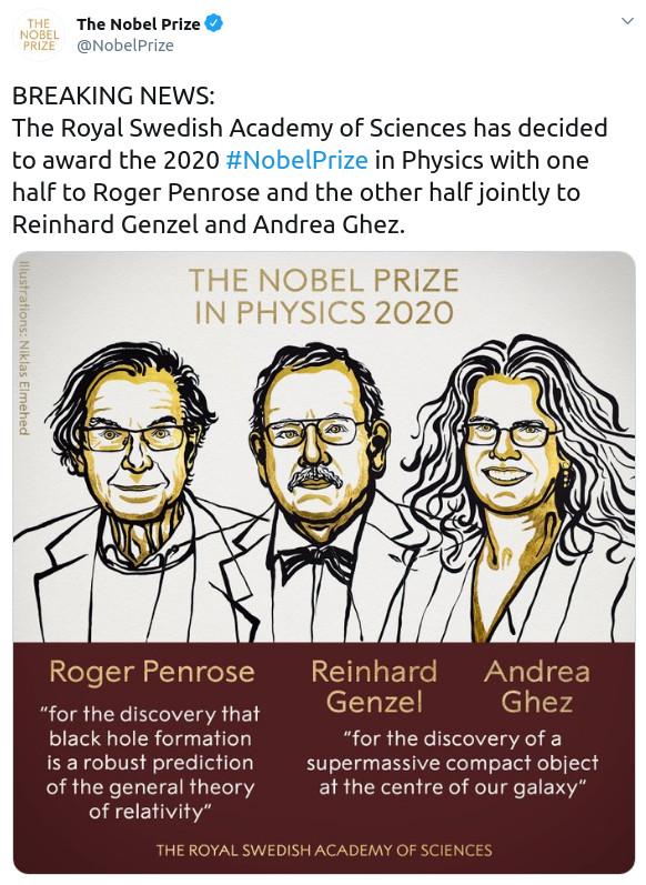 Скриншот сообщения Нобелевского комитета в Twitter