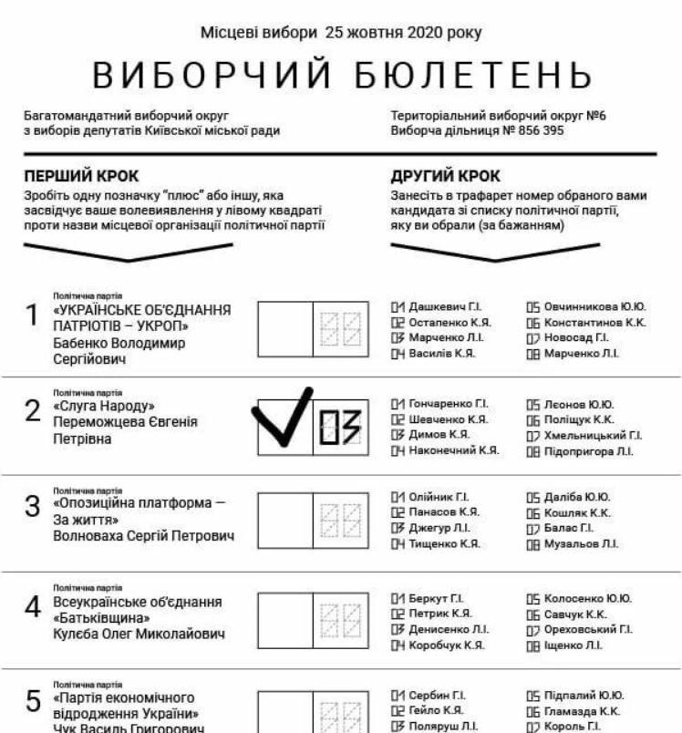 Пример избирательного бюллетеня на местных выборах 25 октября 2020 года