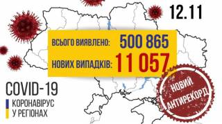 Количество украинцев, заразившихся коронавирусом, перевалило за полмиллиона