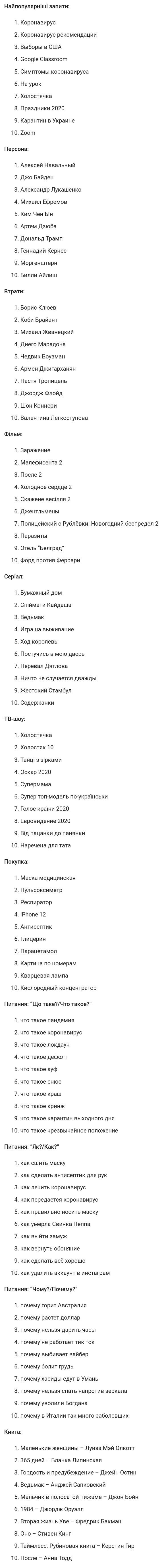 Список наиболее популярных поисковых запросов украинцев в Google за 2020 год